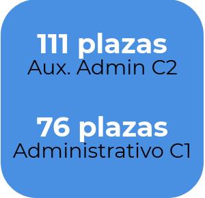 plazas 2018 Administrativo Junta de Andalucia
