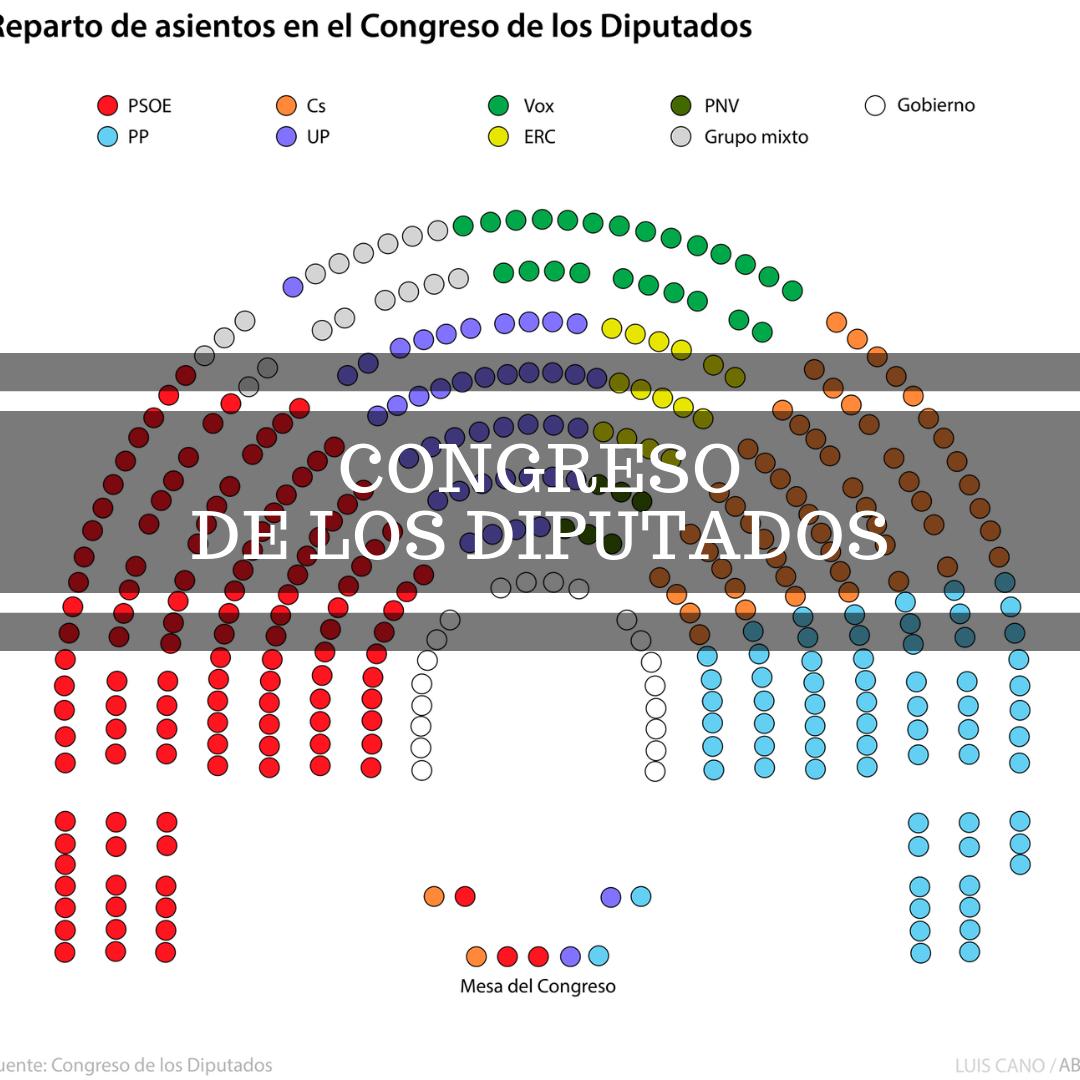 congreso diputados 2019